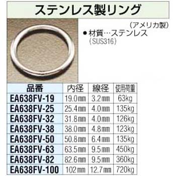 31.8mm Stainless Ring