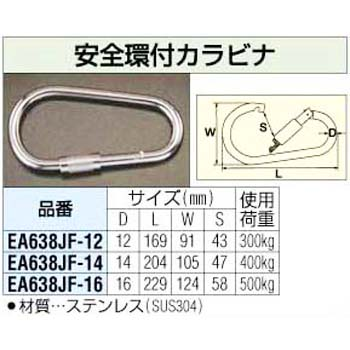 Carabiner, Safety Sleeve