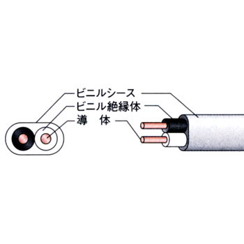 600 V, Pvc Insulation Pvc Sheath Cable Flat Type VVF, Single Wire Type