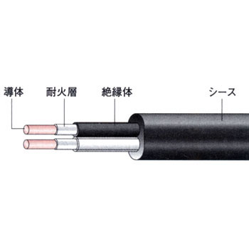 Fire Proof Cable EM-SH-CF Flat