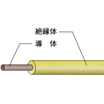 Electrical Equipment Vinyl Insulation Cable KIV