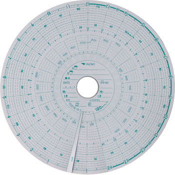 Large Tachograph Chart Paper, Green Box