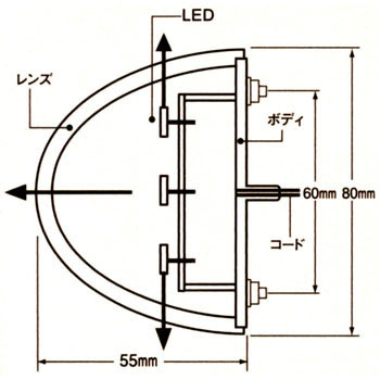 LED Marker Lamp, ECE Product Cerification