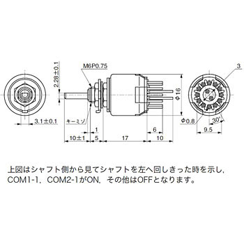 Rotary-Switch Mr Series