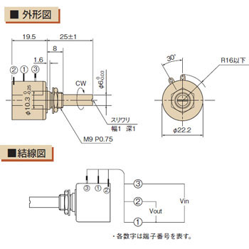 Contact High Rotation Potentiometer