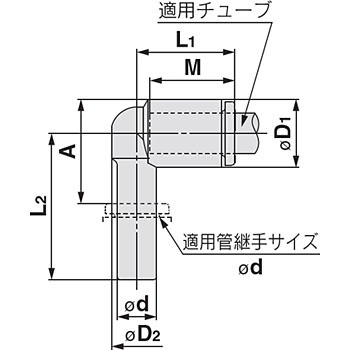 KQ2L Tube Fitting