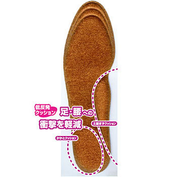 Heat Feel Cushion Insoles