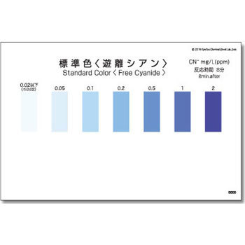 Pack Test standard color ratio color table only