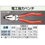 180mm Electric Works pliers