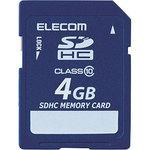 Data Recovery SDHC card