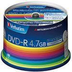 PC DATA for DVD-R