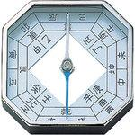 Direction Compass Chinese zodiac