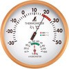 Thermo Hygrometer F Series