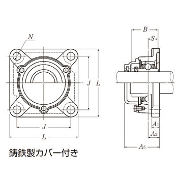 Square flange type unit lubrication type