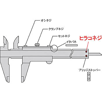 Vernier Caliper Parts, Screw