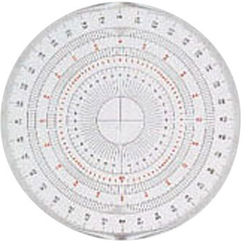 Full circle protractor 15 cm