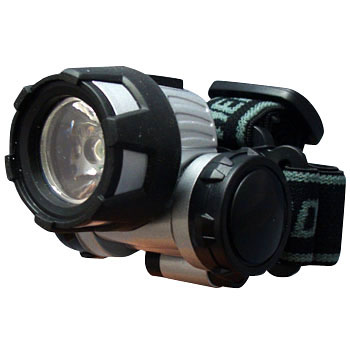 3.0W LED Headlight