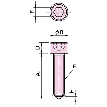 BCR , BCF Ball Cap Screw