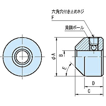 SD-C steel switch dog (conical)