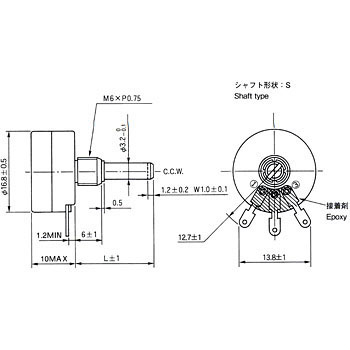 RV16 series Potentiometer Equipment for Ministry of International Trade and Industry