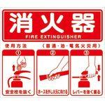 Fire Extinguisher Usage Sign