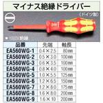 3.5 x 100 [-] Isolated screwdriver
