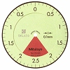 Less than one rotation Dial gauge